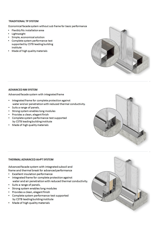 Facade system types