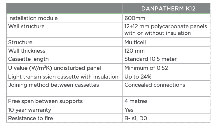 Danpatherm-Technical-Features